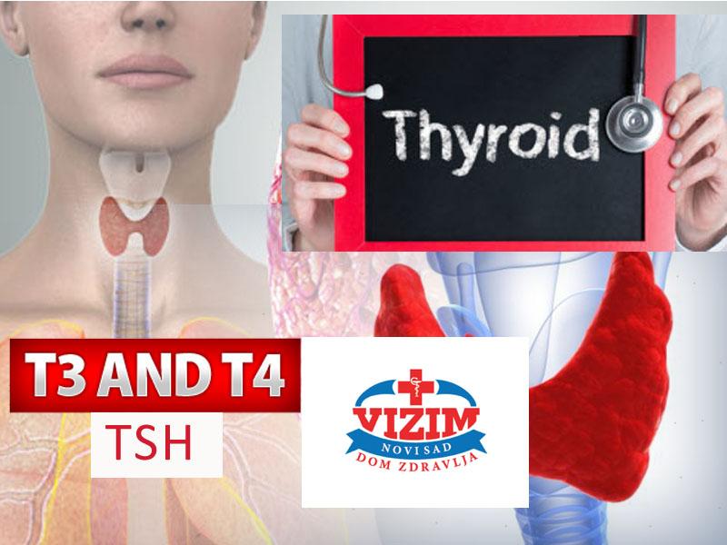 2790 din. umesto redovne cene od 3800 din. zaStandardnu laboratoriju + hormoni scarontitne žlezde T3,T4,TSH ili FT4,TSH u Domu zdravlja